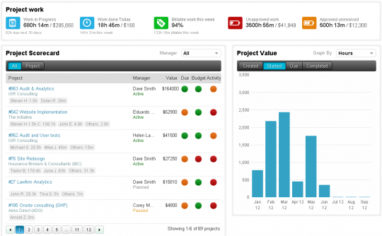 The New Project Job Dashboard Affinitylive