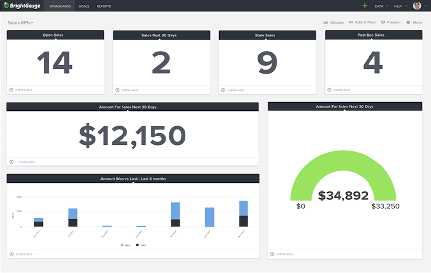 Simple Dashboards